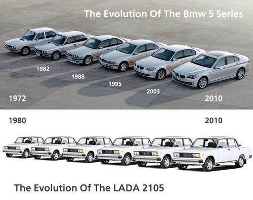 Недостатки современных автомобилей. [Обновлена]