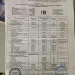 Лукойл АИ 95 Январь 2015 паспорт качества