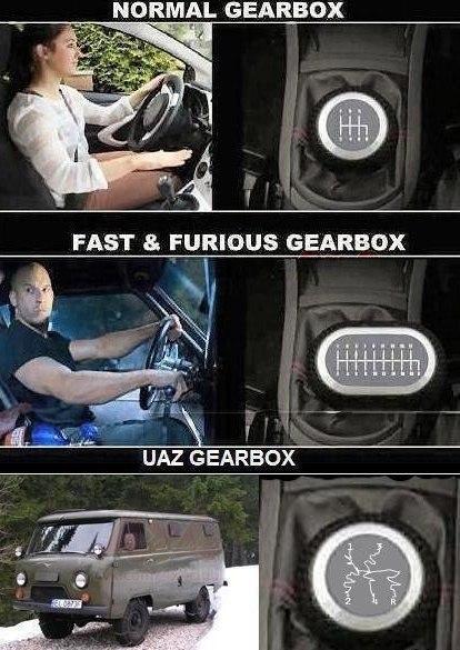 UAZ Gearbox